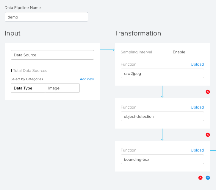IoT transformations